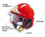 helmet_fr